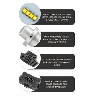 PSX24W/2504 4,000+ Lumen LED Headlight Bulbs, Pair